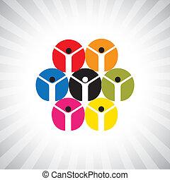 ábrázol, emberek, egyszerű, graphic., közösség, circle-, egyesült, hálózat, is, közösség, munkavállaló, más, támogató, mindegyik, változatosság, ábra, munkás, ez, s a többi, vektor, konzerv, társadalmi