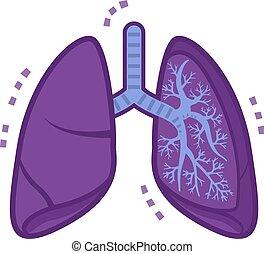 ábra, egészségtelen, tüdő