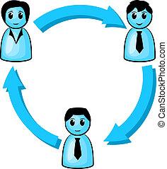 ábra, folyik, kör alakú