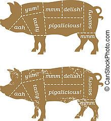 ábra, grillsütő, disznóhús, darabol