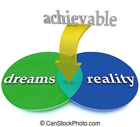 ábra, kiállítás, lehetséges, átfedő, realitás, achivable, venn, alkalom, álmodik, ábrázol