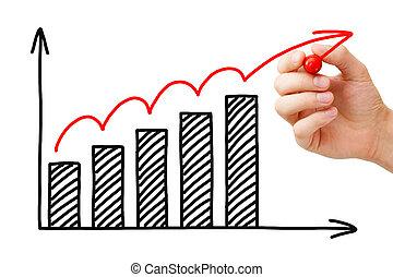 ábra, növekedés, ügy