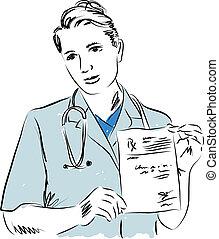 ábra, orvos, orvosi