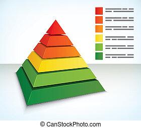 ábra, piramis
