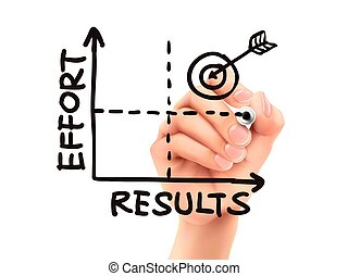 ábra, results-effort, húzott, kéz