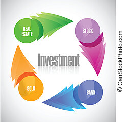 ábra, tervezés, befektetés, ábra