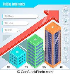 állhatatos, alapismeretek, infographics