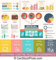 állhatatos, bevásárlás, infographics