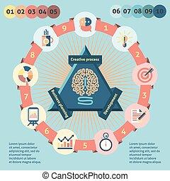 állhatatos, gondolat, infographics