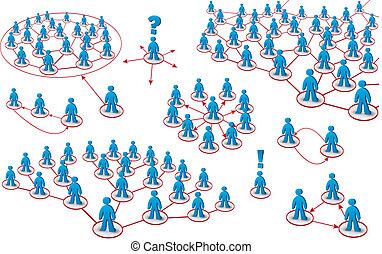 állhatatos, hálózat, emberek