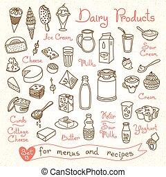 állhatatos, termékek, előírások, tejcsarnok, csekkszámlák, étrend, tervezés, megfej