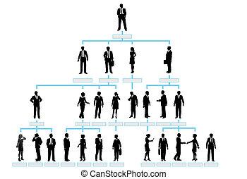 árnykép, emberek, társaság, diagram, szervezet, egyesített