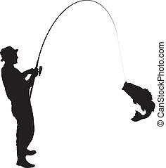 árnykép, halászat