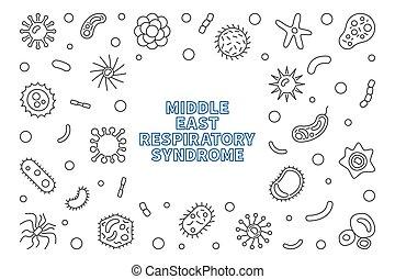 áttekintés, vektor, középső, szindróma, légzési, keret, kelet