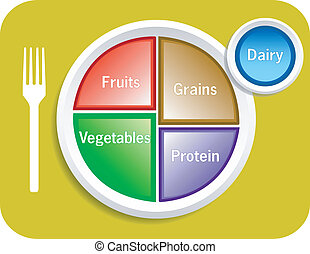 élelmiszer, tányér, az enyém, adagol