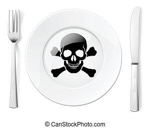 élelmiszer, veszélyes