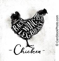 éles, csirke, tervez
