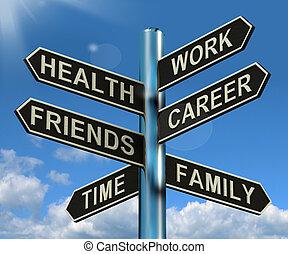 élet, életmód, karrier, útjelző tábla, munka, egészség, egyensúly, barátok, látszik