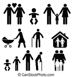 élet, család