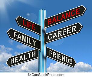 élet, család, karrier, útjelző tábla, egészség, egyensúly, barátok, látszik