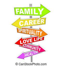 élet, ruhanemű, -, priorities, fontos, nyíl, cégtábla, egyensúly