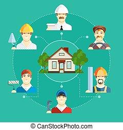 épület, lakás, állhatatos, ikonok, house., foglalkozás