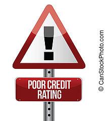 értékelés, concept., hitel, felszólít cégtábla