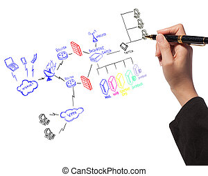 értékpapírok rendszer, rajz, terv, woman ügy, tűzfal