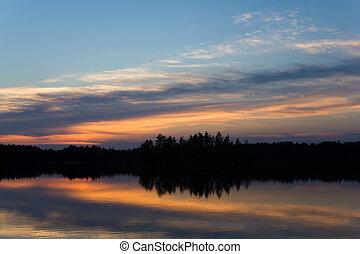 észak, napnyugta