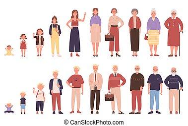évek, különböző, ábra, nő, vektor, ember