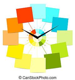 óra, szöveg, kreatív, tervezés, böllér, -e