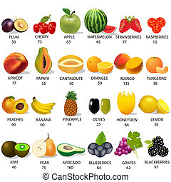 összeg, állhatatos, kalóriák, fehér, gyümölcs