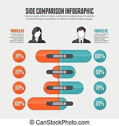 összehasonlítás, infographic, lejtő