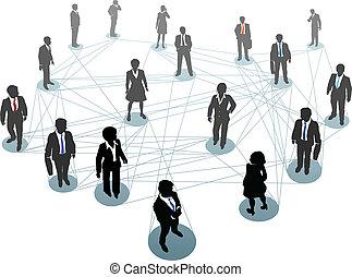 összeköttetés, emberek, nodes, ügy, hálózat