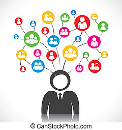 összeköttetés, társadalmi