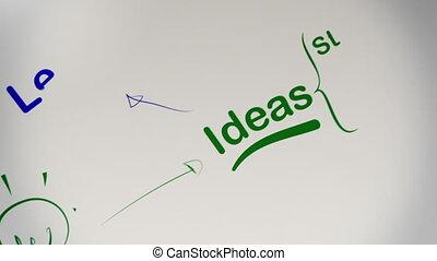 ötletvihar, siker, ügy