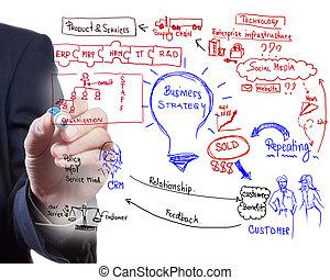 ügy, eljárás, gondolat, bizottság, rajz, ember