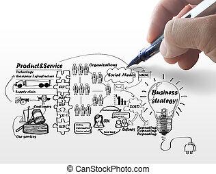ügy, eljárás, gondolat, kéz, bizottság, rajz