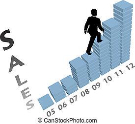 ügy, mászik, marketing, feláll, diagram, személy, értékesítések