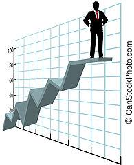 ügy, tető feláll, diagram, növekedés, társaság, ember