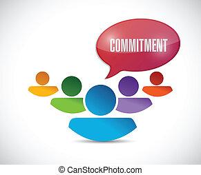 üzenet, csapatmunka, elkötelezés