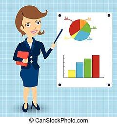 üzletasszony, statisztikai, ábra