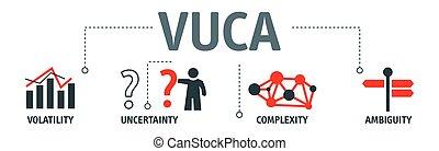 -, bonyolultság, szavak, transzparens, bizonytalanság, volatility, kétértelműség, vuca