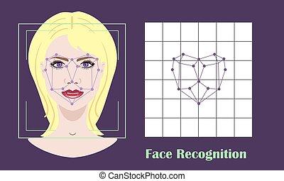 -, rendszer, arc, biztonság, elismerés, biometric
