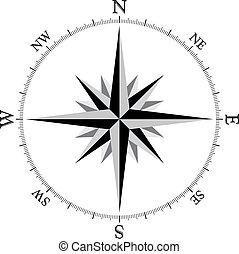 1, iránytű