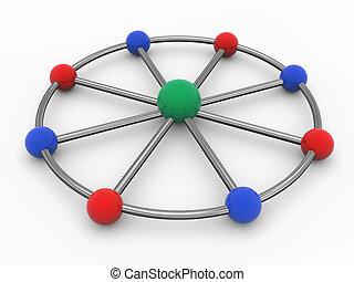 3, ügyfél, hálózat server