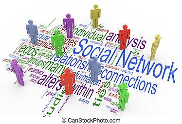 3, fogalom, hálózat, társadalmi