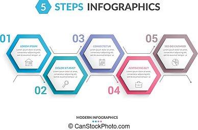 5, lépések, infographics