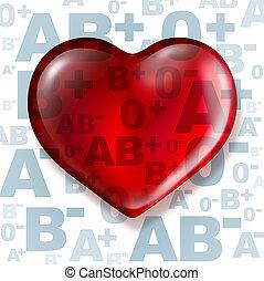 adakozik vér