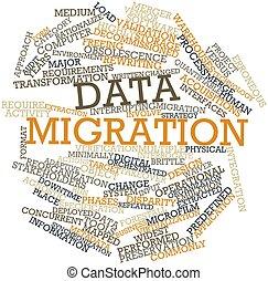 adatok, költözés